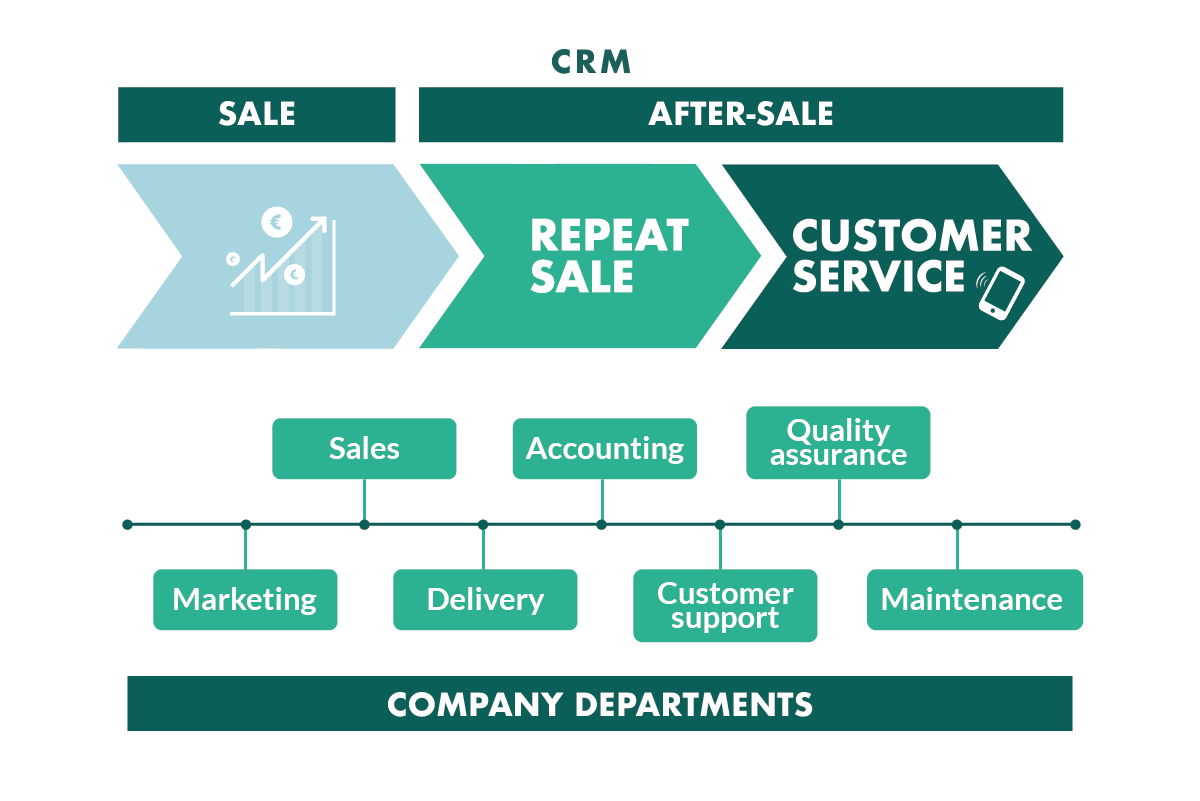 crm-lifecycle.png