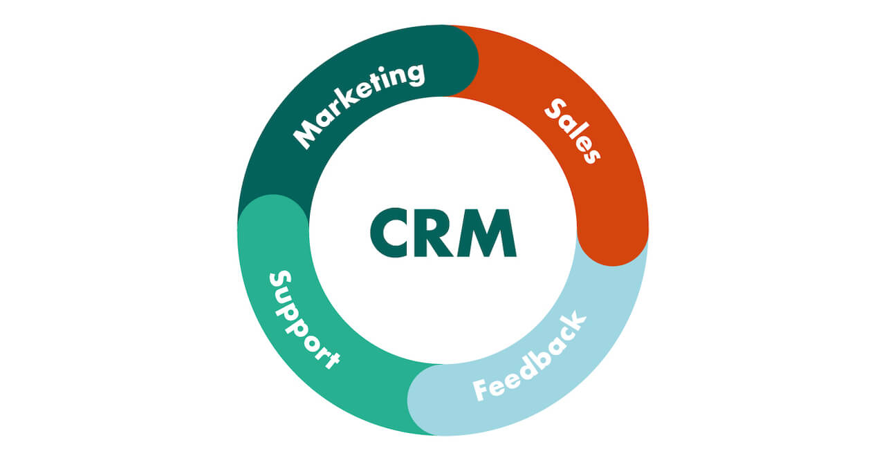 crm-strategy.png